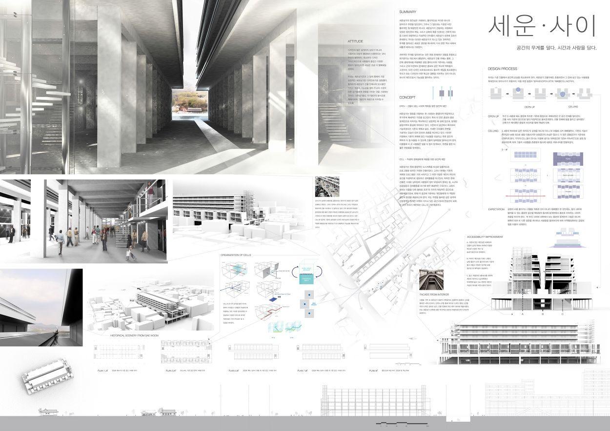 renovation architecture architecture la yout pinterest architecture panel. Black Bedroom Furniture Sets. Home Design Ideas