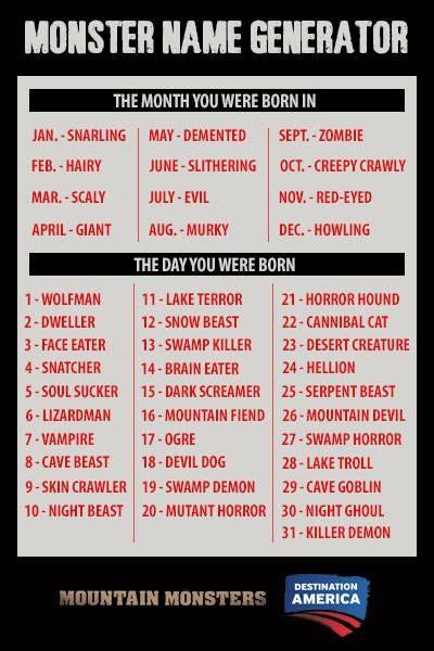 Monster Name Generator … | Funny odd/funny ha ha | Funny…