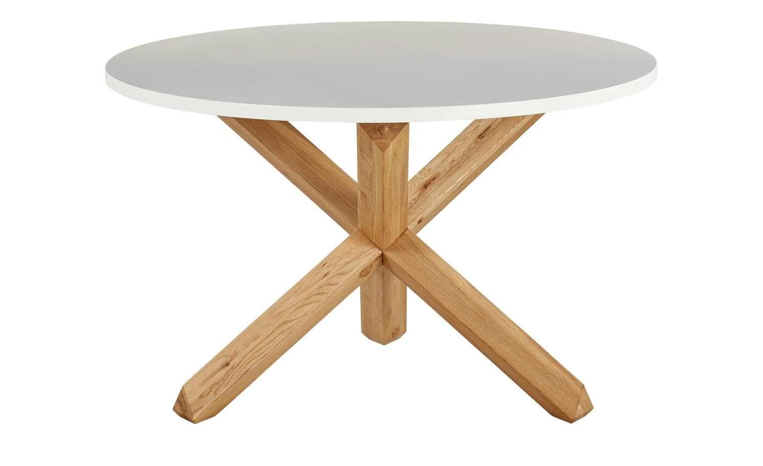 Pin Auf Kuche Tisch