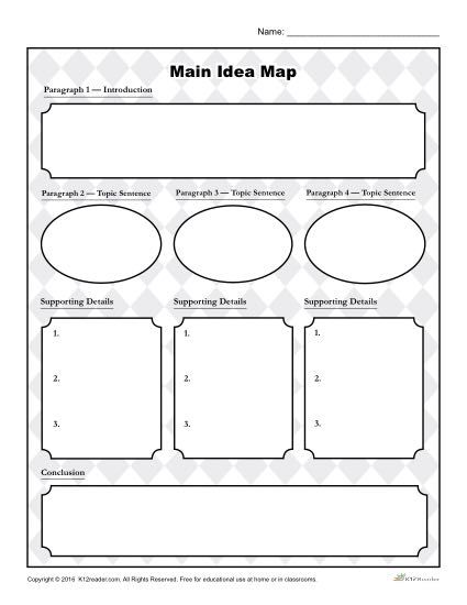 photo regarding Main Idea Graphic Organizer Printable called Major Thought Picture Organizer Which includes Helping Info