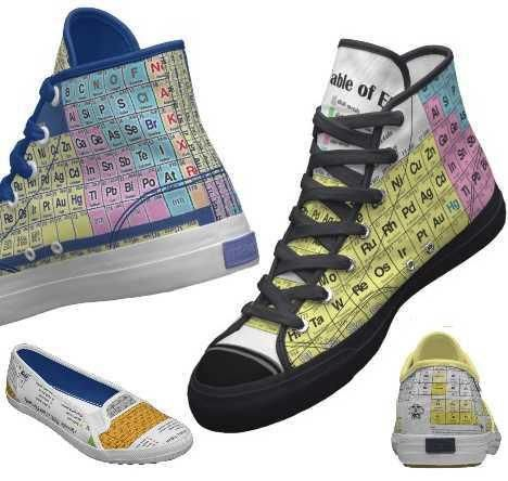 Table of elements footwear lab stuff pinterest footwear table of elements footwear periodic urtaz Choice Image