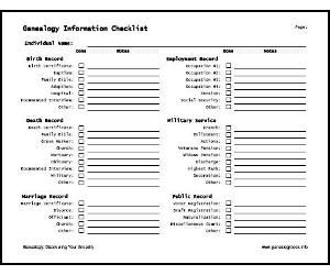 Genealogy Source Checklist - Free Genealogy Forms & Charts ...