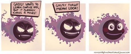 Gastly glemte betyde udseende