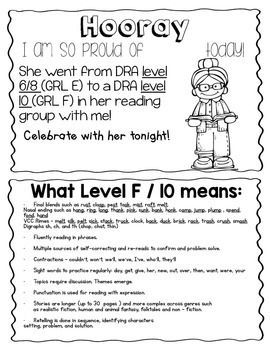 guided reading letters pinterest guided reading parents and rh pinterest com guided reading letter for parents guided reading questions for parents