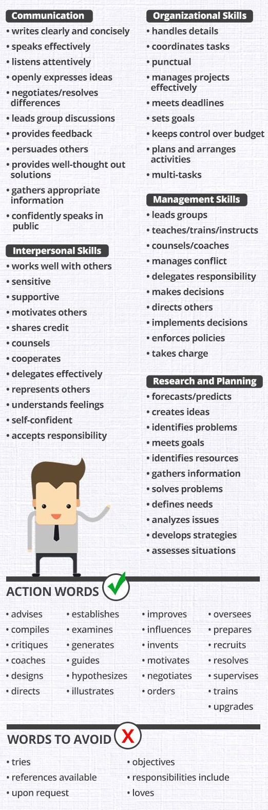 Resume Phrases To Use Interesting Use These Excellent Phrases While Writing A Resume # English .