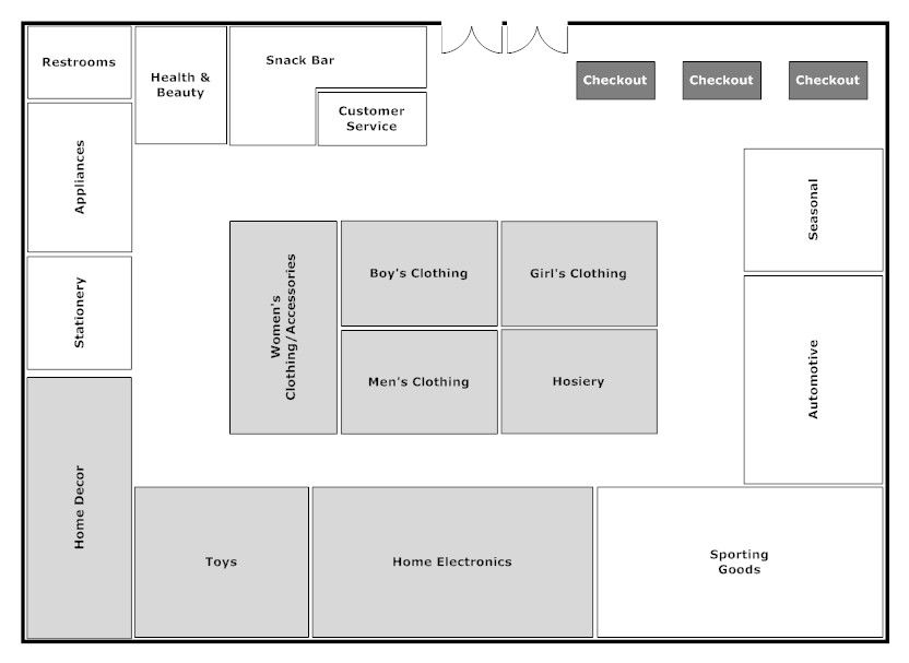 Fashion Store Layout  Store Design And Layout  Different Floor