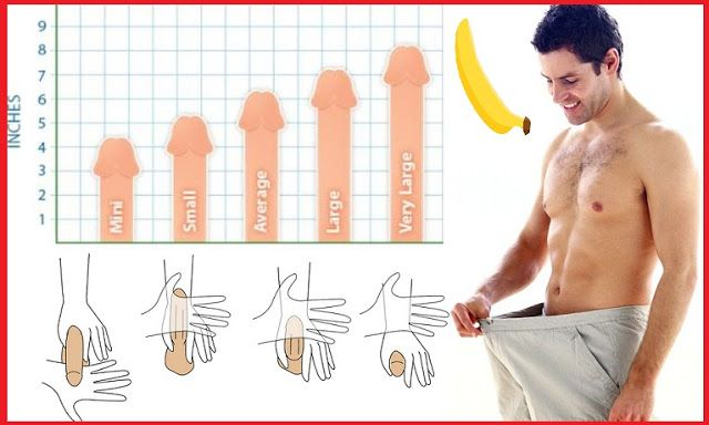 Excercises to enhance the penis size similar situation