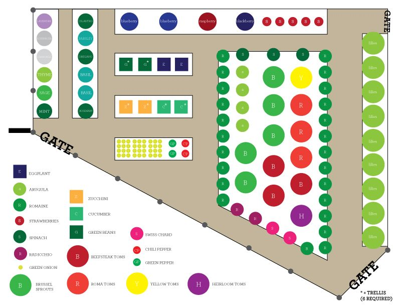 Garden Layout From The Movie It S Complicated Would Love This If