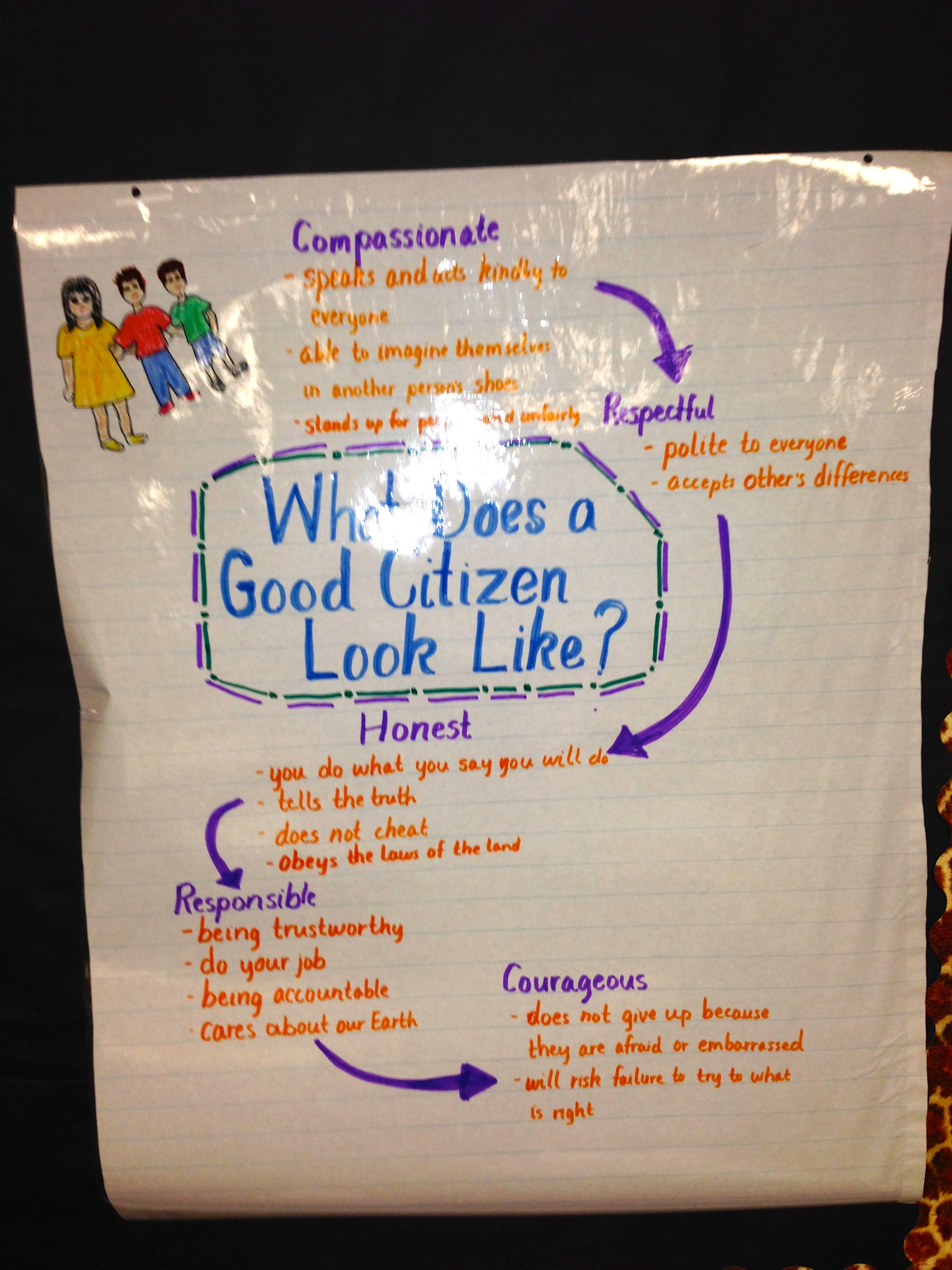 what does a good citizen look like anchor charts what does a good citizen look like
