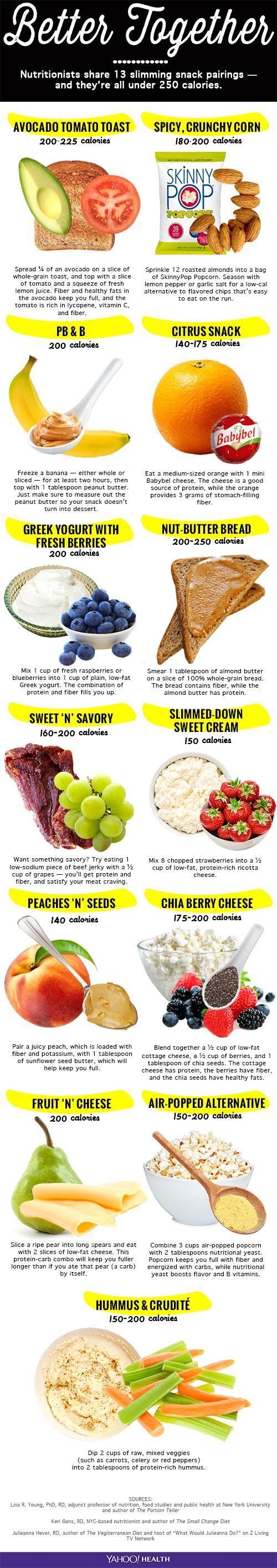 13 Tasty Snack Pairings Under 250 Calories Healthy Snacks Nutrition Food