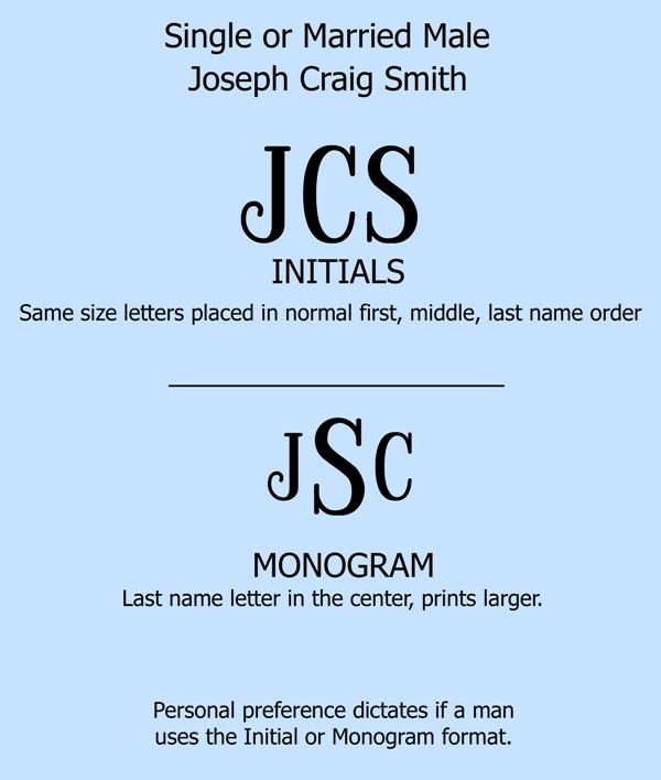 Single or Married Male monogram etiquette infographic