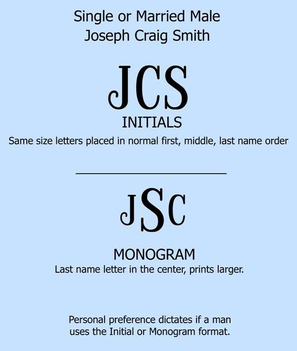 Married Couple Monogram Etiquette  Monogram Etiquette