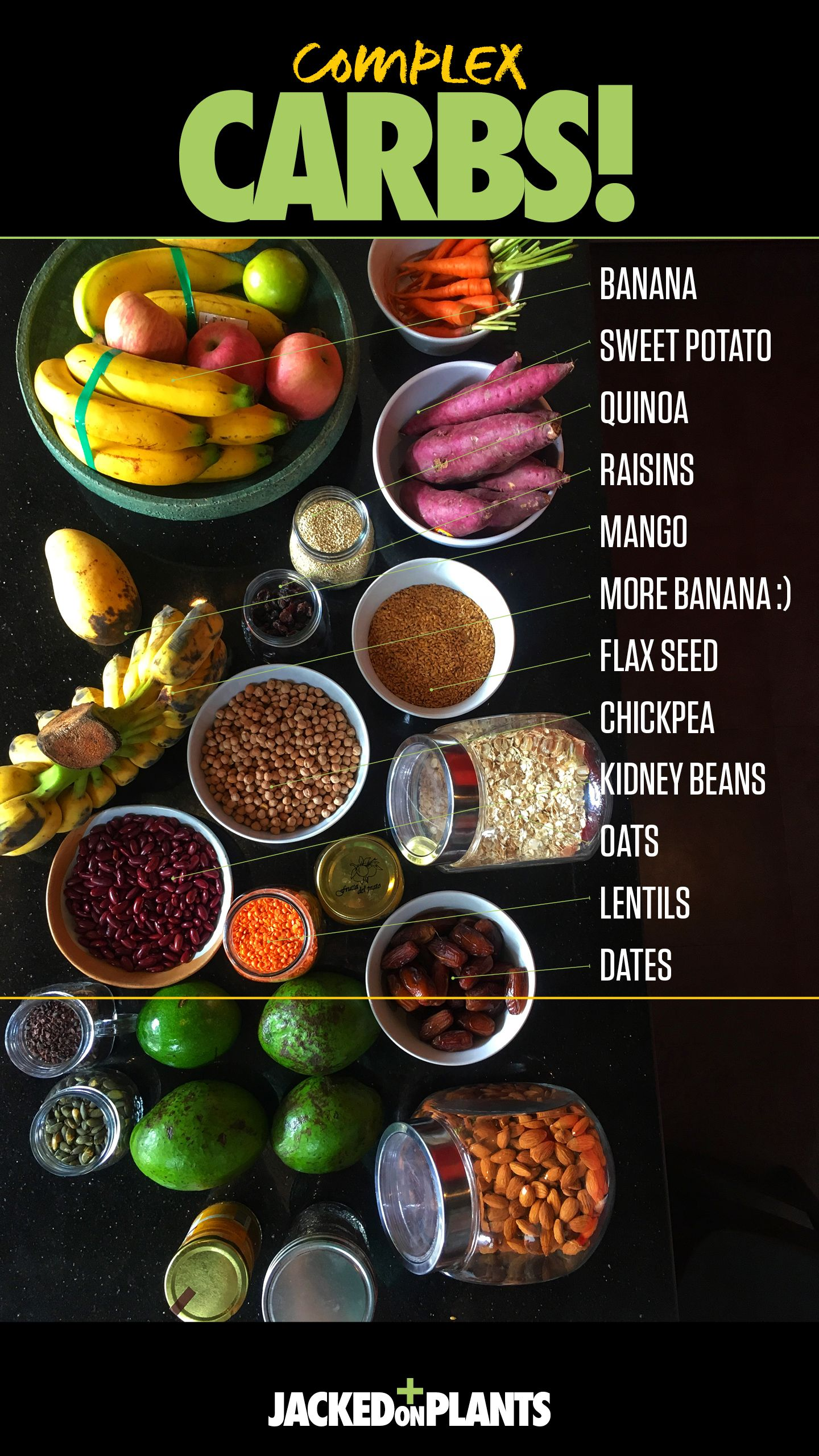 can you build muscle on plant based diets