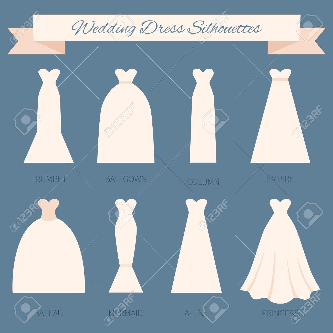 Related image  Hochzeitskleidarten, Arten von hochzeitskleidern