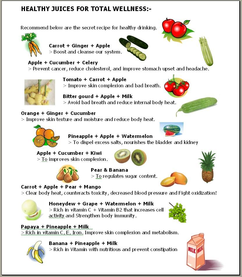 Healthy Juices For Total Wellness Drinks Pinterest Juice