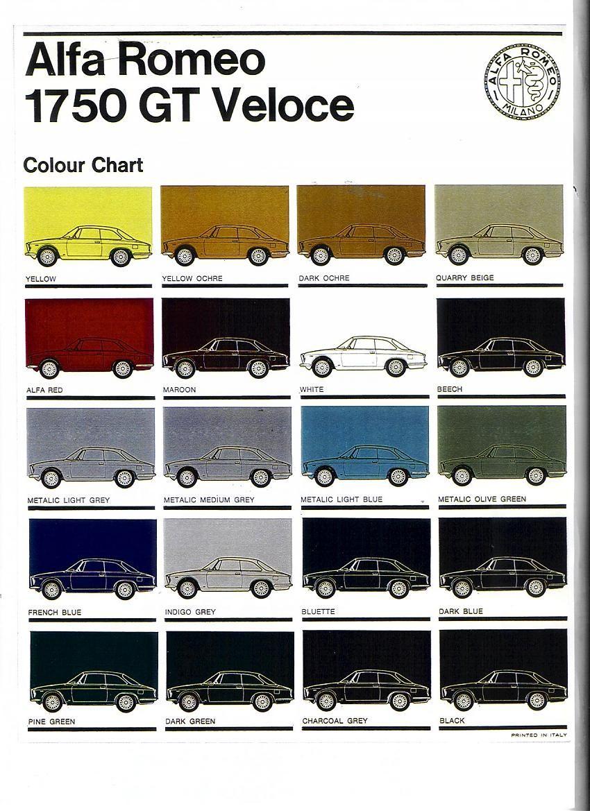 Color chart Alfa Romeo 1750 GT Veloce | cars | Alfa romeo ... on