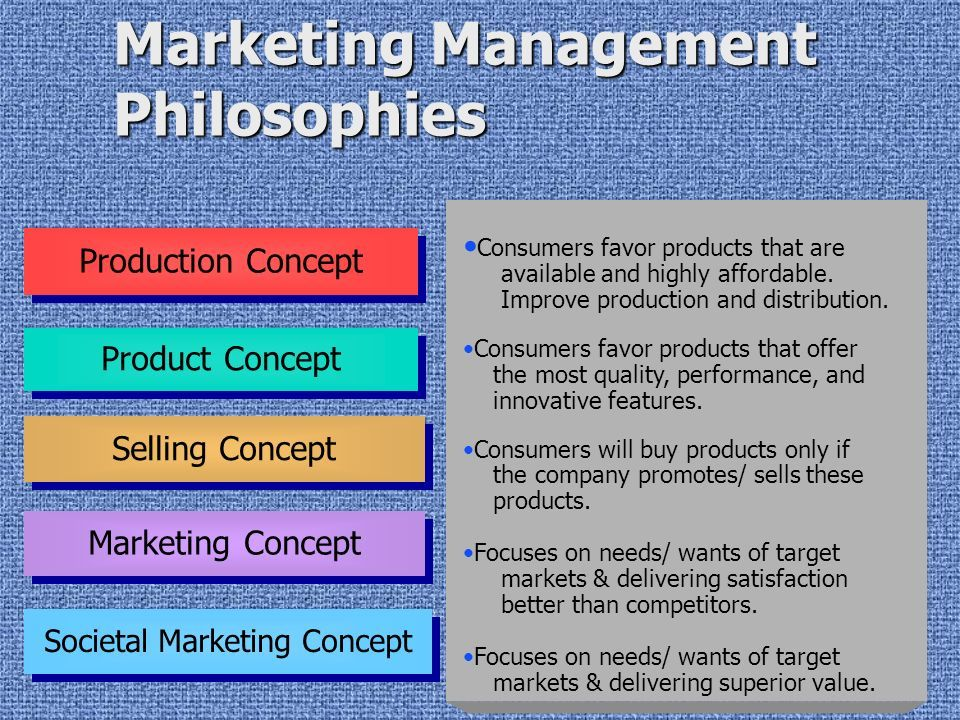 Marketing concepts or marketing management philosophies