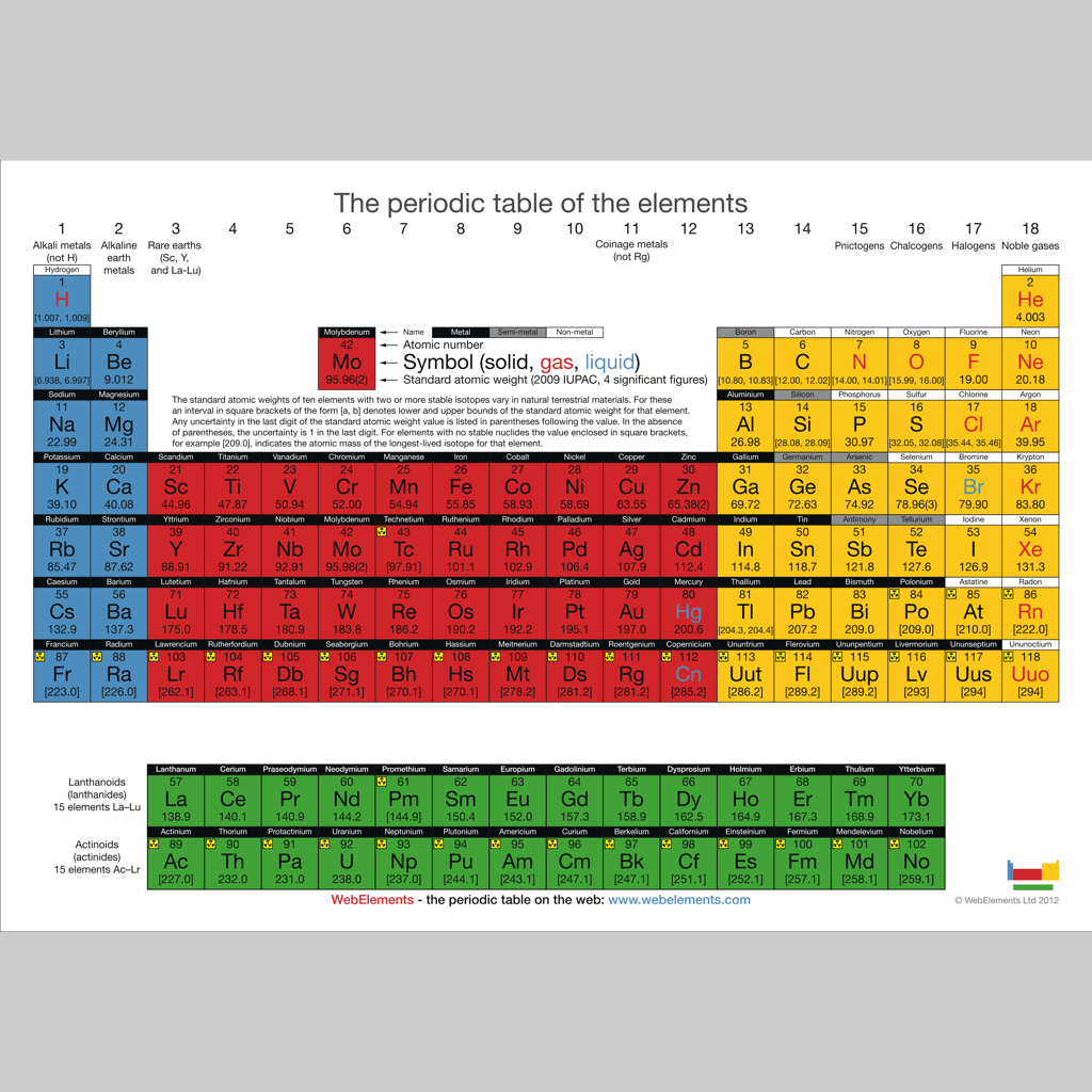 Periodic table a4 size pack of 20 elements fun pinterest periodic table a4 size pack of 20 buycottarizona Choice Image