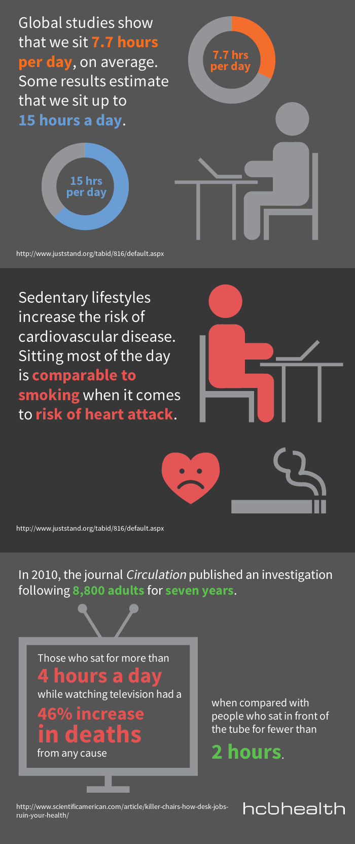 Hcb Health Is Taking A Stand Against Sitting Here Are Some Facts About The Long Term Effects Of Sitting Sedentary Lifestyle Infographic Health Is