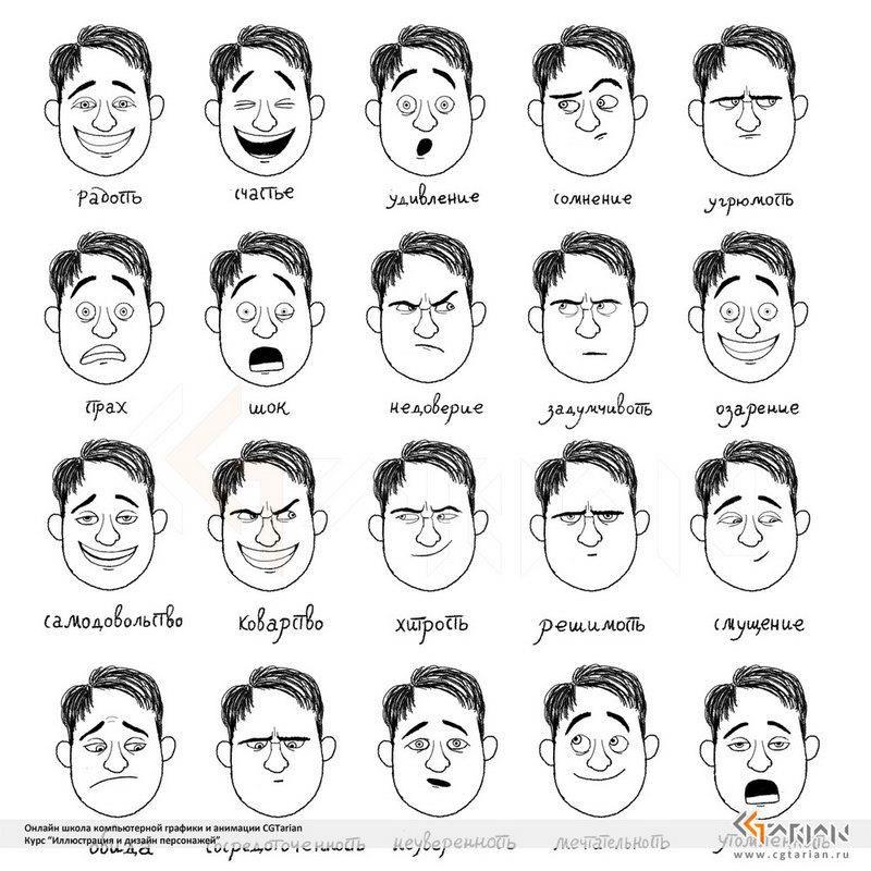 facial expressions erie mention representation