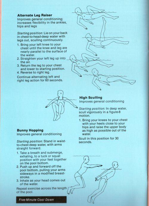 Dance Exercise Steps   SportsRec