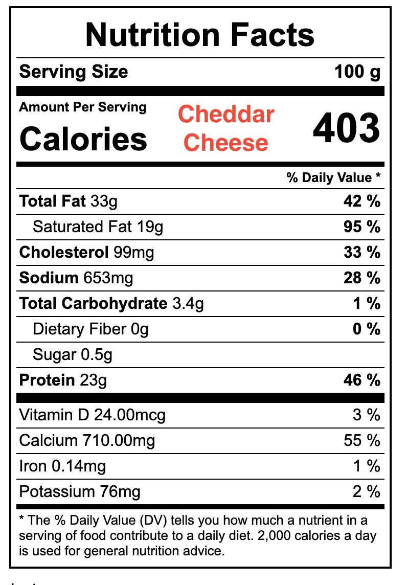 Cheddar In 2020 Nutrition Facts Cheese Nutrition Calories Cheese