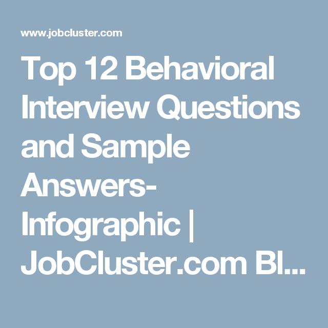 behavior interview questions