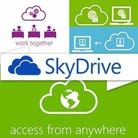 Windows 8 and the Cloud SkyDrive Teacher tech