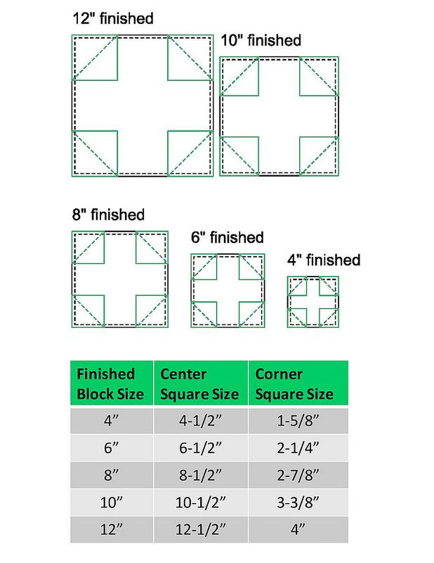 Single Block Quilts Page 001 Quilt Block Tutorial Quilt Blocks Snowball Quilts