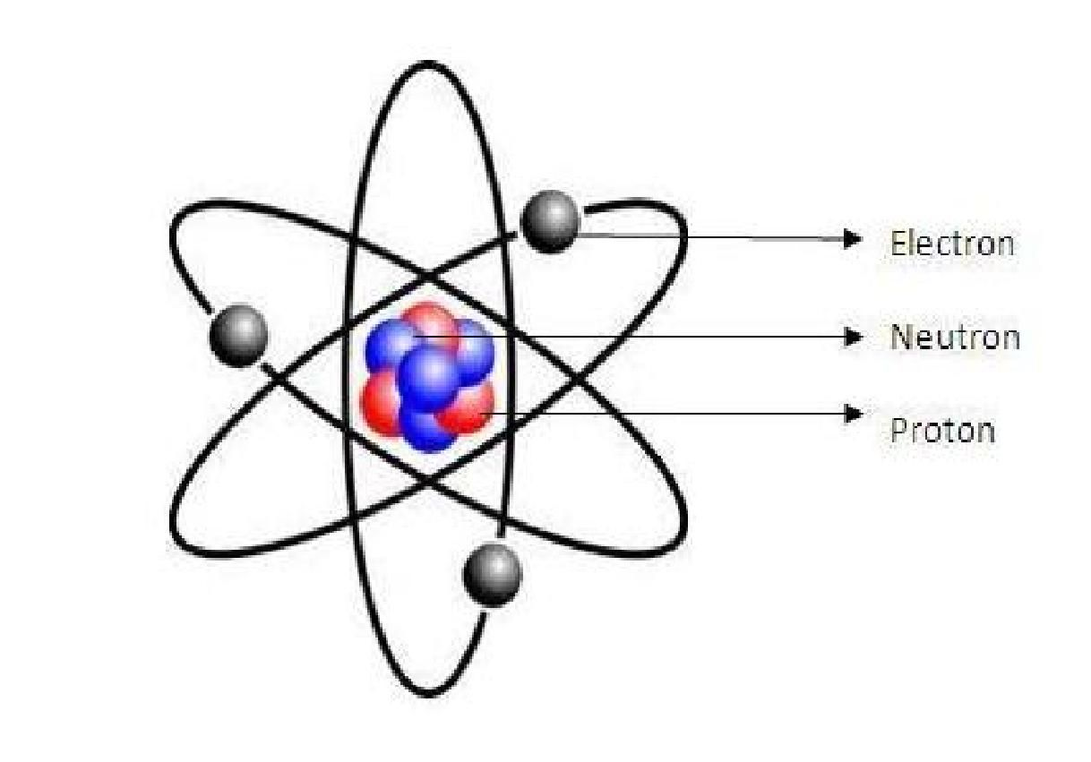 A rutherford model of the electron atomic models pinterest a rutherford model of the electron ccuart Image collections