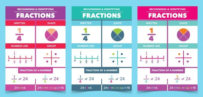 Recognising and Identifying Fractions | Numeracy | Pinterest | Numeracy