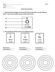 Blank Bohr Model Worksheet   Blank Fill In For First 20 Elements .