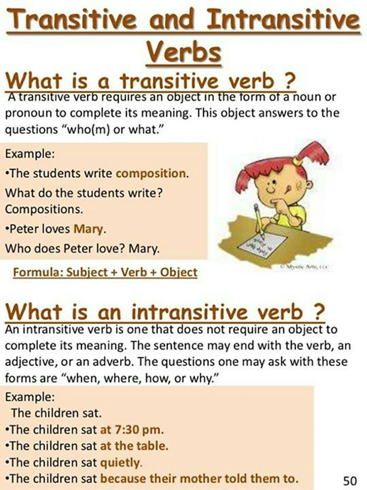 worksheet Transitive And Intransitive Verb Worksheets And Answers pin by rahul shinde on 01 learn english pinterest time verbs grammar language vocabulary arts intransitive verb tenses gr