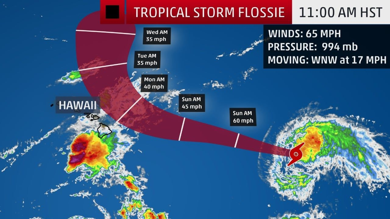 Erick And Flossie Brush Hawaii Recap The Weather Channel The Weather Channel Tropical Storm National Hurricane Center