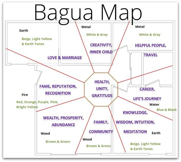 Feng shui bagua map free image google search feng shui House map online free