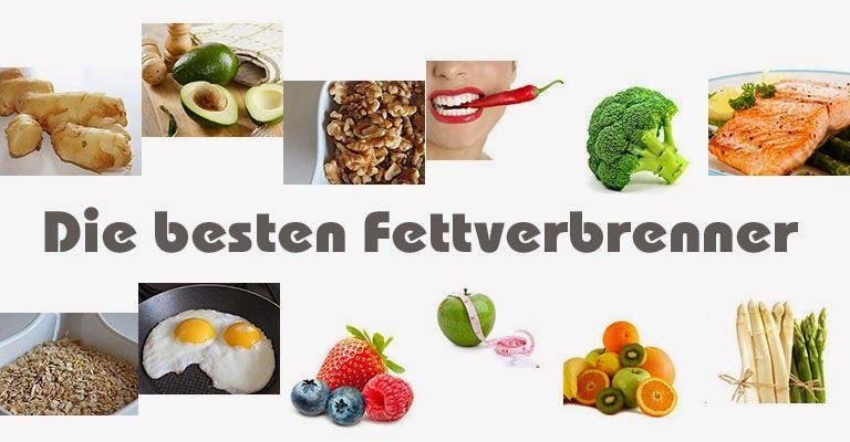 Natürlich Gesund: Abnehmen mit Fatburner-Lebensmittel  Fatburner