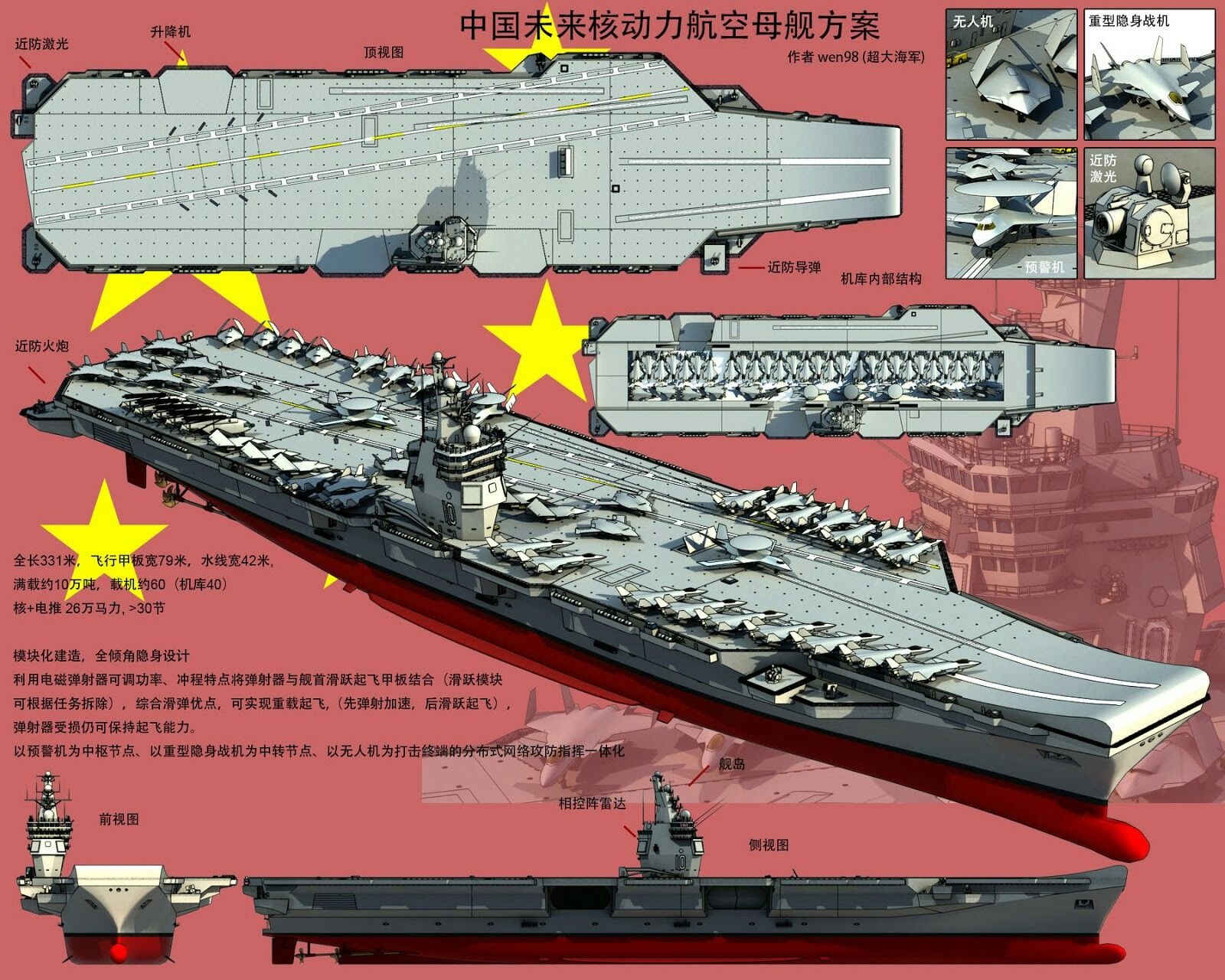 Chinese Future Super Carrier Concept Aircraft Carrier Navy Ships Aircraft