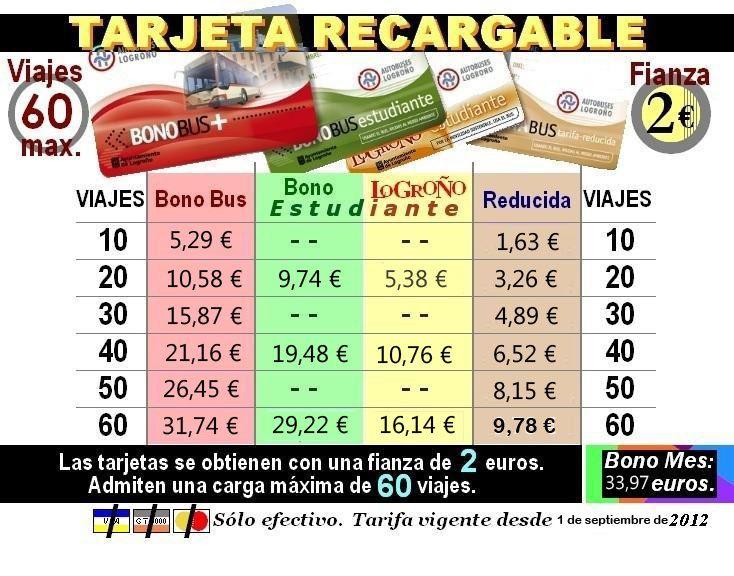 Imagen de tarifas vigentes, comentadas en texto siguiente