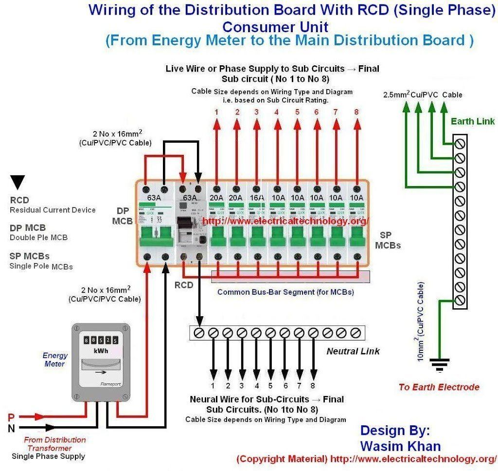 Wiring of the Distribution Board with RCD , Single Phase, (from Energy Meter  to the main Distribution Board) Fuse Board Connection. - Electrical  Technology