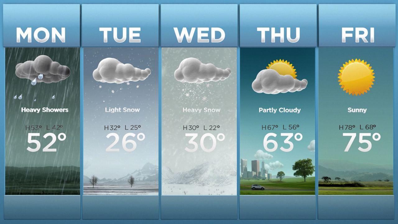 image result for forecast j2 vocab feb funny end of the world