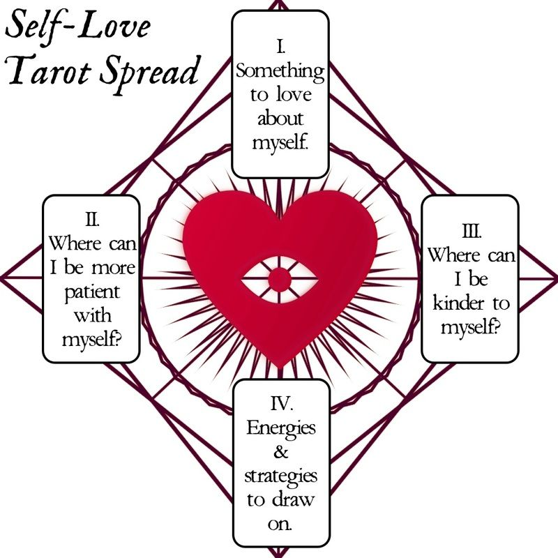A Simple Self-Love Tarot Spread | Tarot Card Spread | Oracle Cards | Psychic Tools & Development | Divination