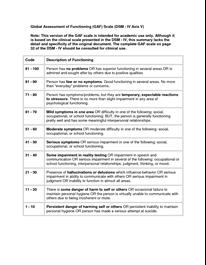functioning assessment short test fast pdf