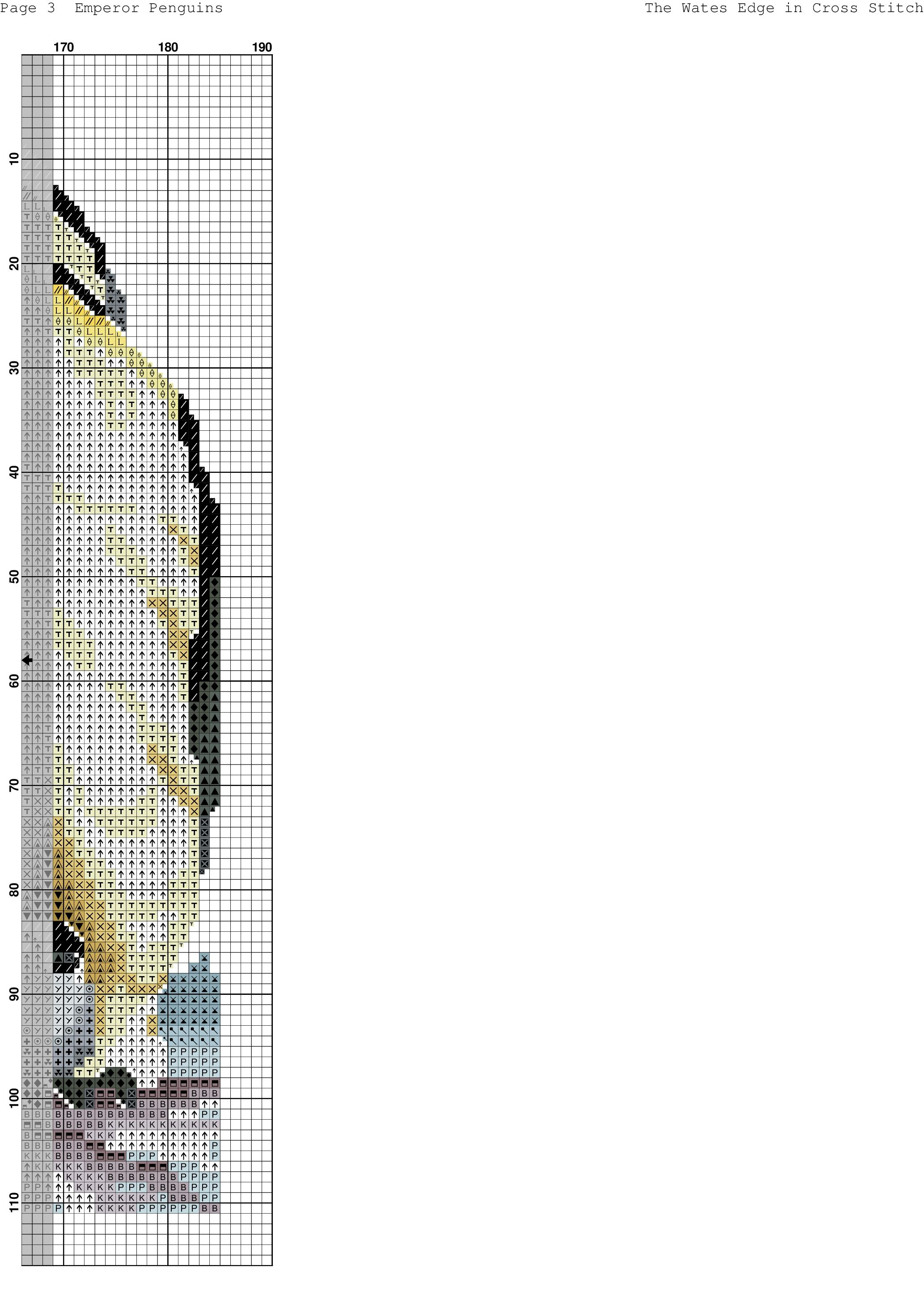 Penguins 6.6