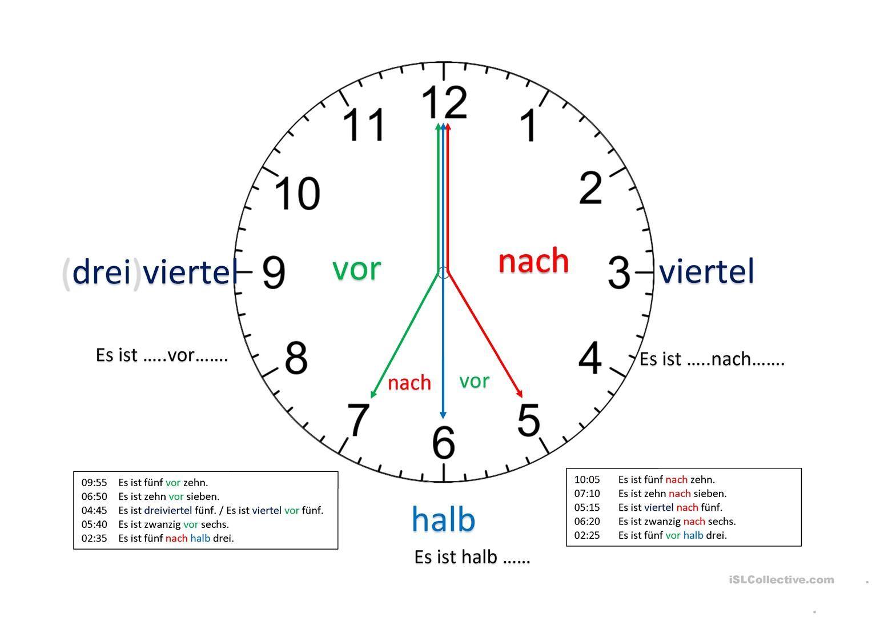 Uhrzeit | Uhrzeiten, Zeit-Ansage und Arbeitsblätter