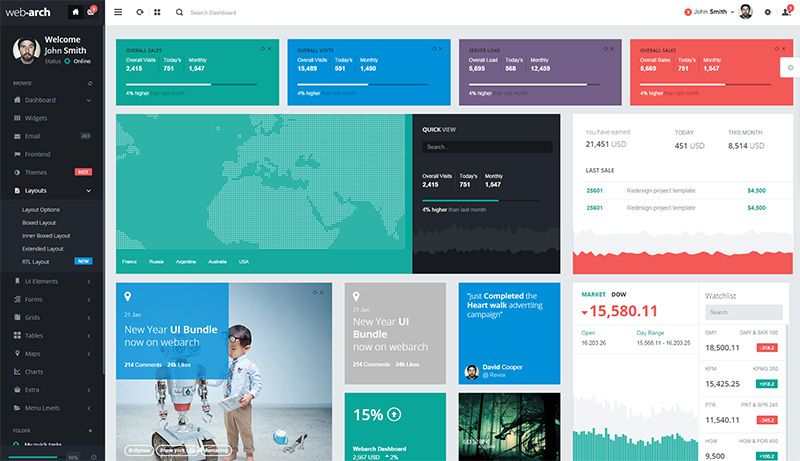 Best Bootstrap Themes Premium Free Pinterest Template - Simple dashboard html template