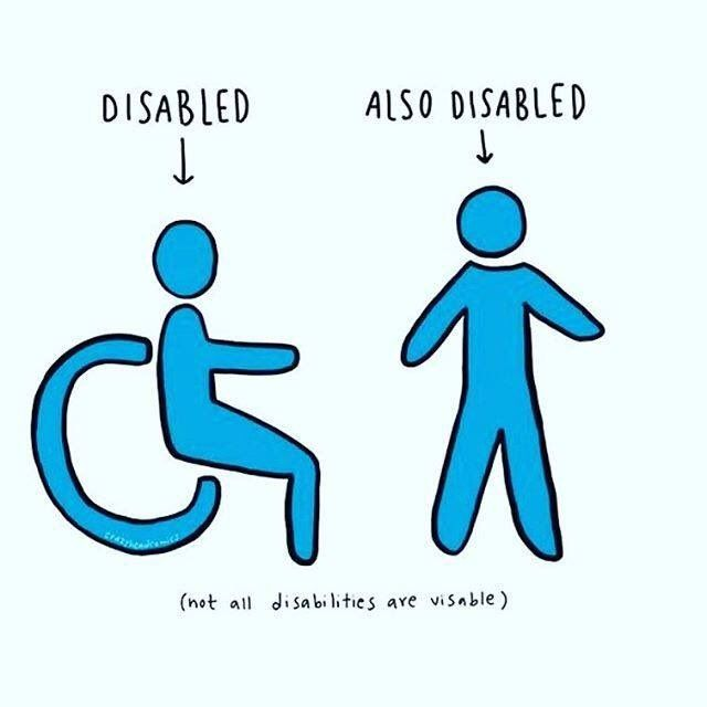 11 لغة الإشارة Ideas Disability Disability Awareness Disabled People
