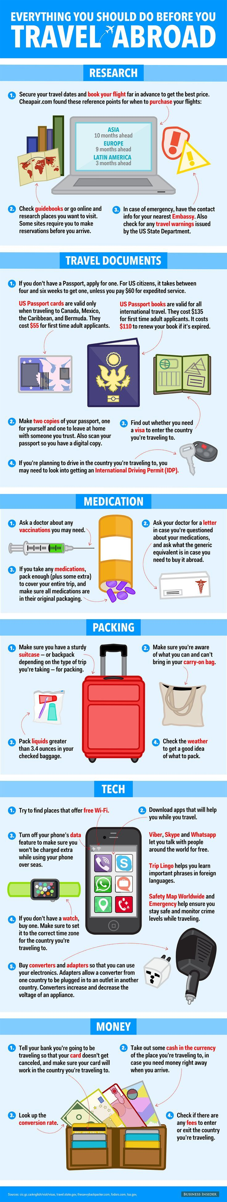 Heres everything you should do before you travel abroad