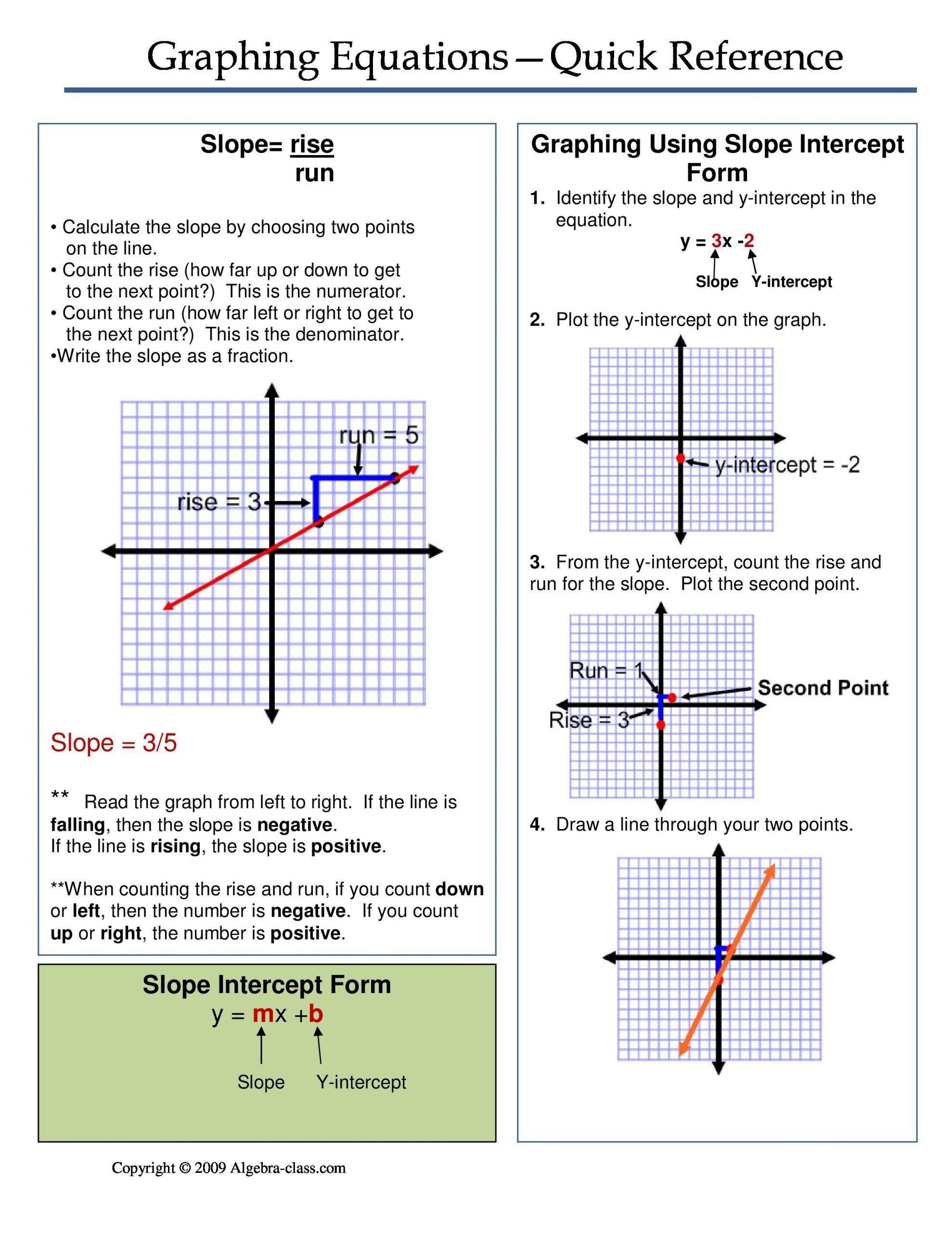 31+ Math Worksheets Y=mx+b