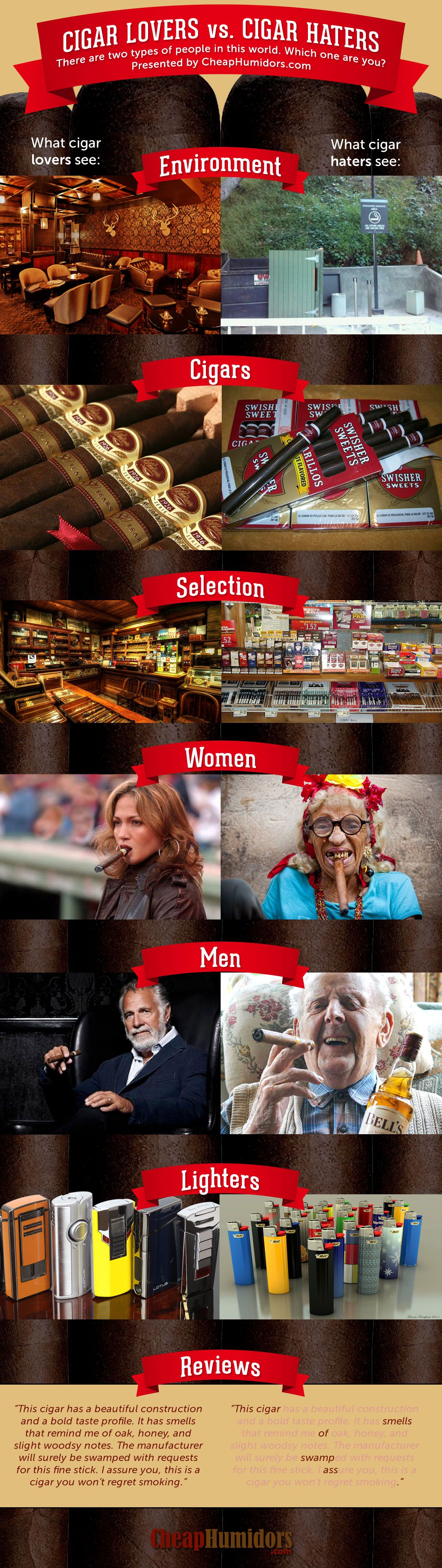 [INFOGRAPHIC] Cigar Lovers vs Cigar Haters - Cigars, Good ...