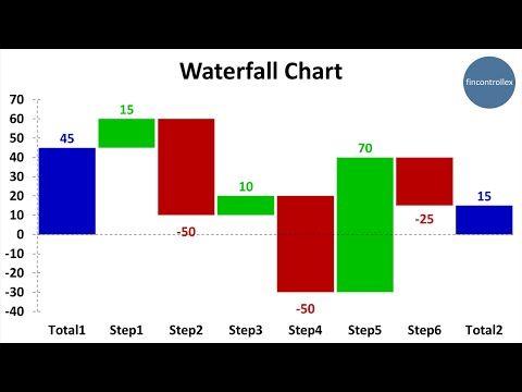 Waterfall Chart Studio  Fincontrollex